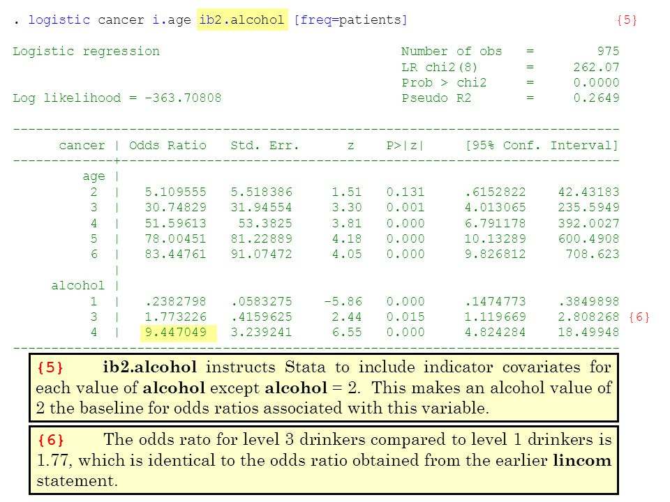 . logistic cancer i.age ib2.alcohol [freq=patients] {5}